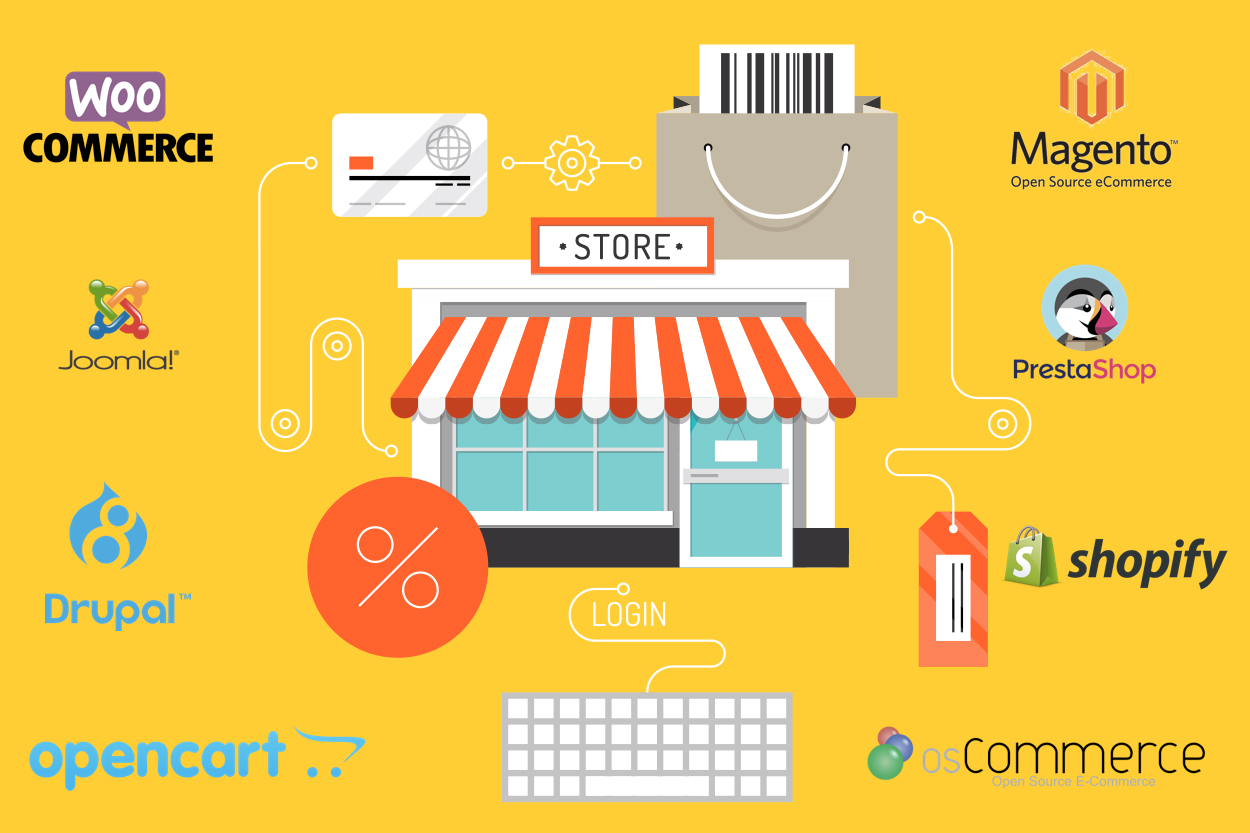 How to get a fantastic and affordable E-Commerce Website for your business?